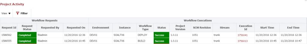 init_deployment