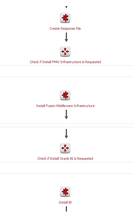 Automate Oracle BI 12c Installation with FlexDeploy - Flexagon
