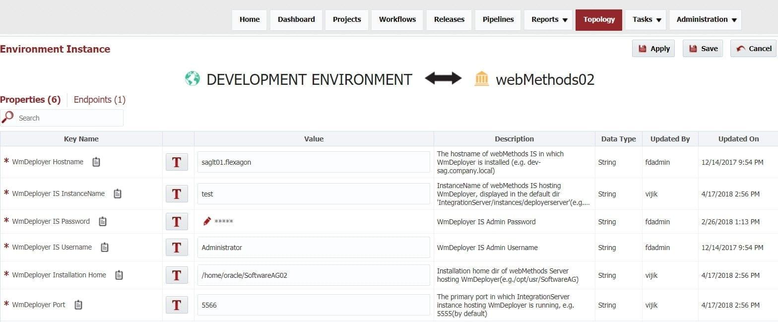 CI/CD with webMethods using FlexDeploy - Flexagon