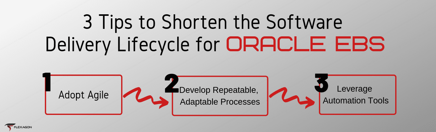 Oracle EBS tips