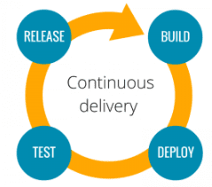Continuous Delivery Tools with FlexDeploy