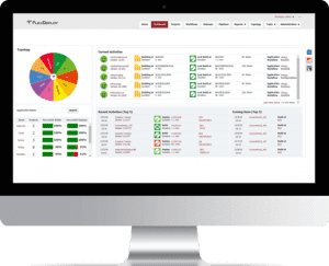 FlexDeploy dashboard