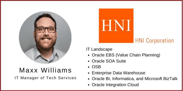 HNI Corporation Company Profile