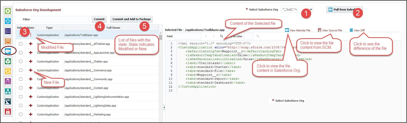 Select the Salesforce Org and retrieves the changes in the Salesforce Org Development tab of FlexDeploy.