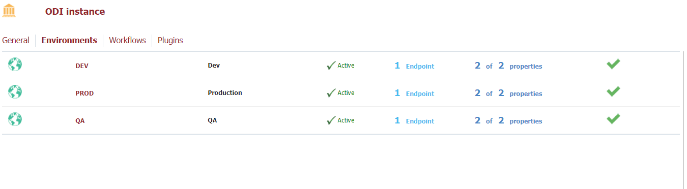 Environments tab of ODI Instance in FlexDeploy