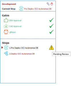 Workflow Gates and Steps