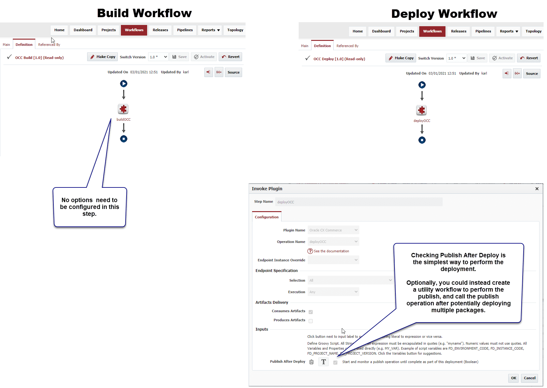 Build workflow and Deploy workflow