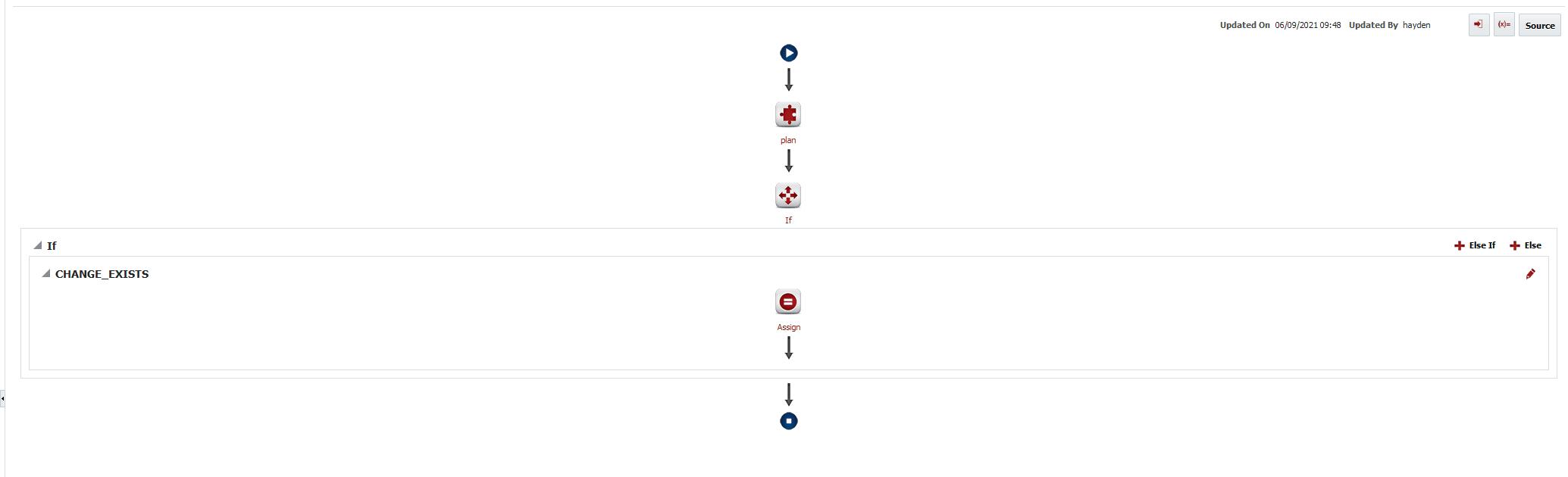entire workflow plan