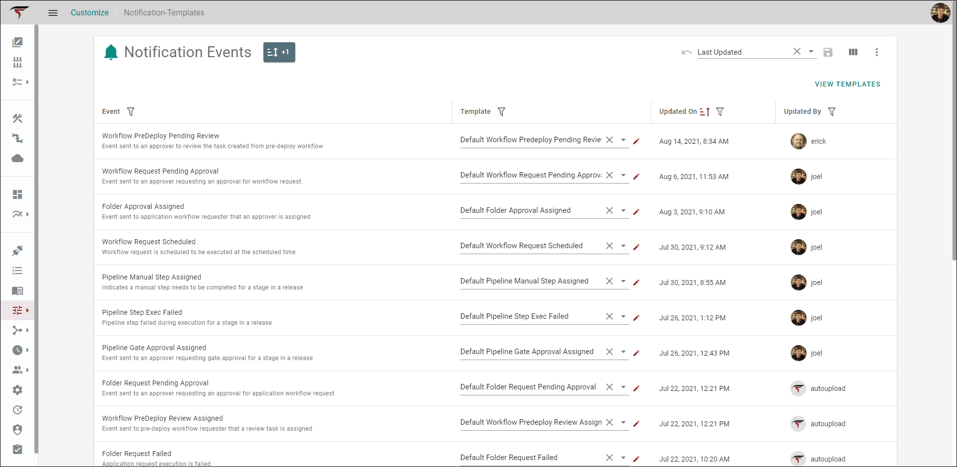 Notification Template List