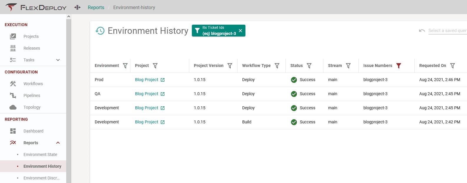 Environment History Report
